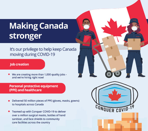 Making Canada stronger infographic