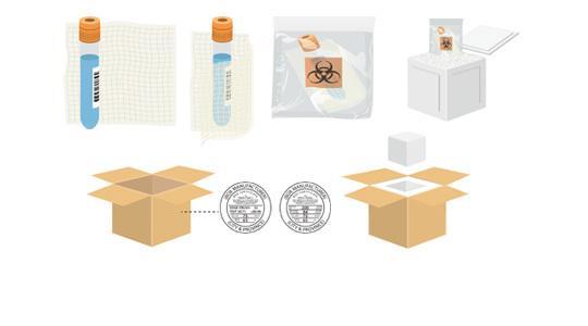 Biological substance packaging