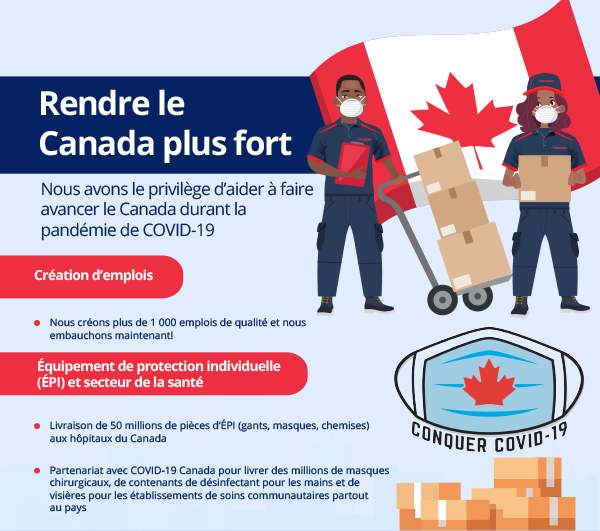 Rendre le Canada plus fort